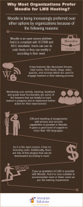 why-organizations-consider-moodle-infographic2