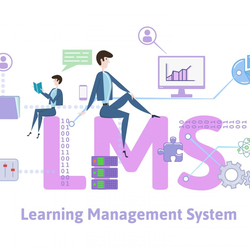 alt=LMS info graphic outlining the aspects of a learning management system